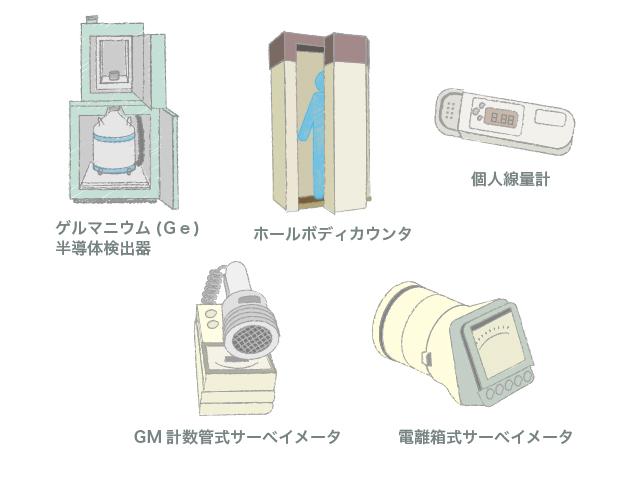 さまざまな測定機器